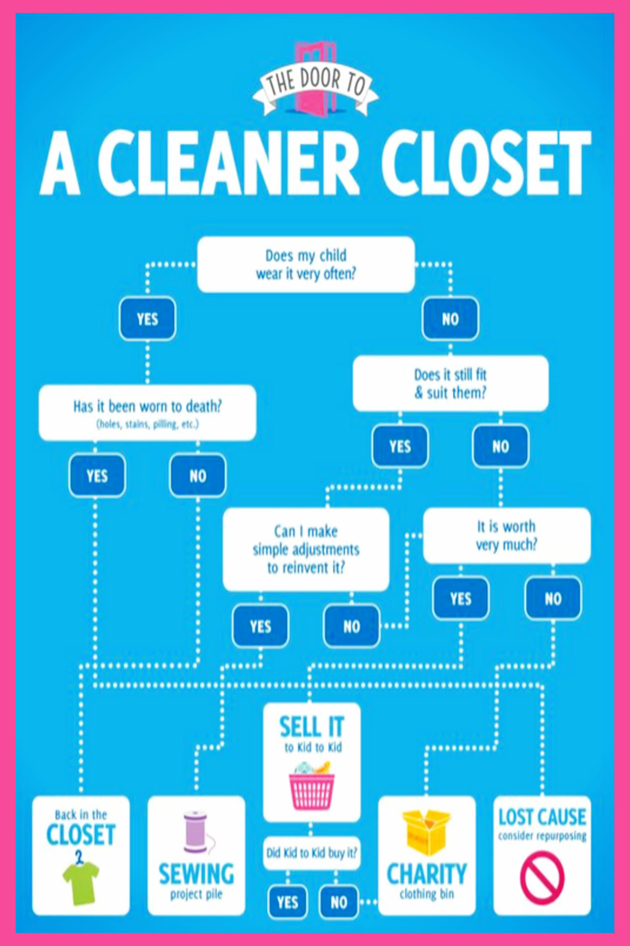 Closet organization on a budget -Clean out closet checklist to declutter and organize any closet on a budget - kids closet organization ideas and organizing tips